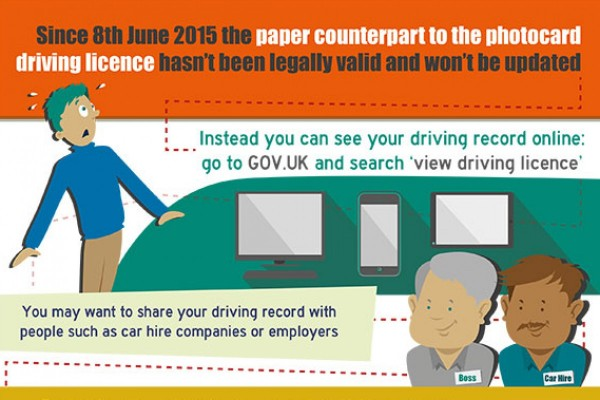 Hiring a vehicle? You need a DVLA Code